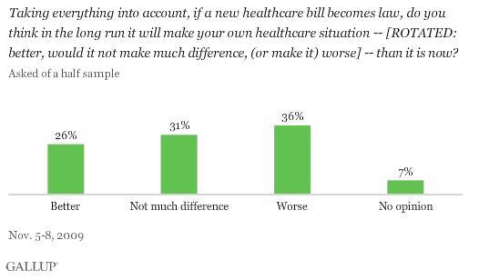 091111 health care poll