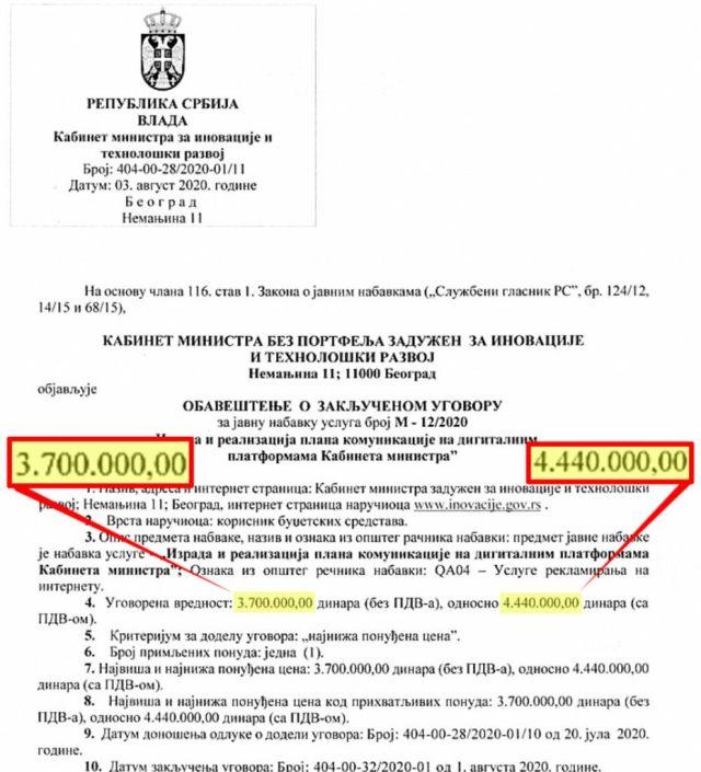 Ministar Popović SPISKAO 4.400.000,00 narodnih para za lajkove na Fejsbuku i Instagramu!