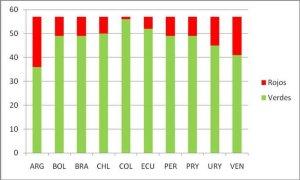 Variables y más variables, todo sobre el PBI 2