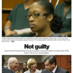 Zimmerman and Alexander: Racism and Sexism in America