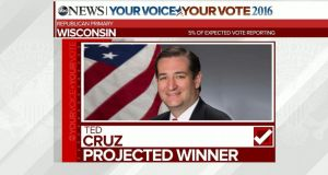 Ted Cruz Wins Wisconsin
