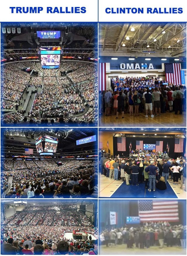Clinton vs Trump Rallies