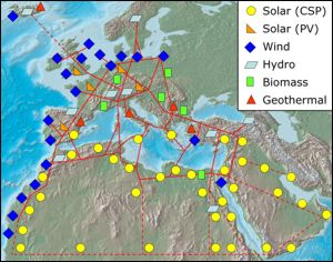 Renewable energy plan for Europe, Africa, Middle East. Trecers.net