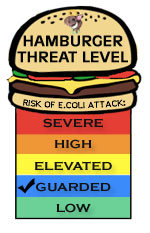 Hamburger Threat Level