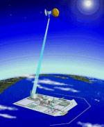 solar power in space
