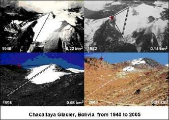 Chacaltaya glacier shrinkage