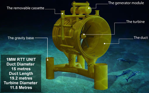 Lunar Energy tidal turbines will be used in the project