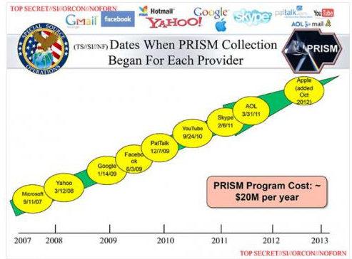 Silicon Valley hearts NSA