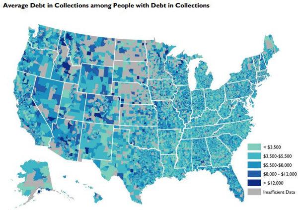 average-debt