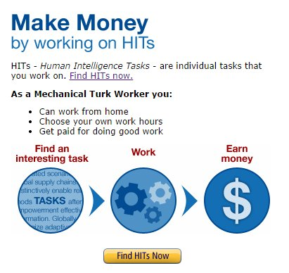Amazon Mechanical Turk. Make pennies!