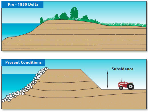 subsidence-diagram
