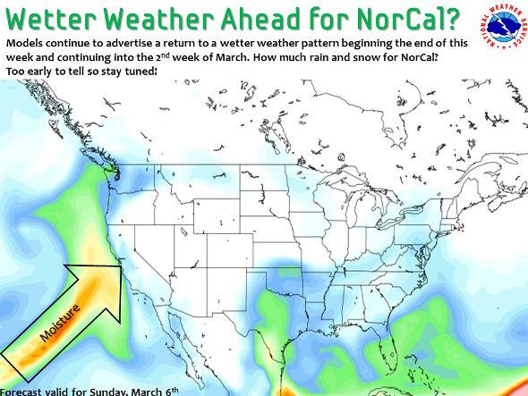 California-rain
