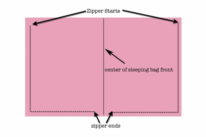 illustration of zipper layout for sleeping bag