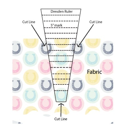dresden-diagram