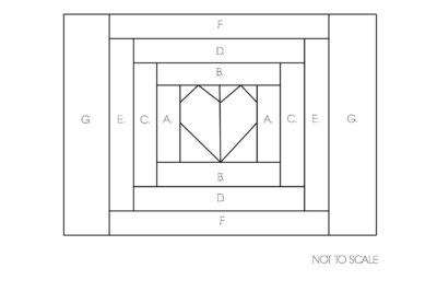 diagram of fabric placement