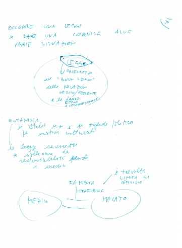 testamento-biologico4988