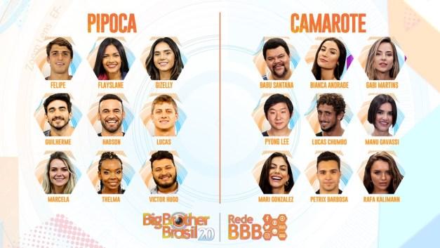 participantes bbb20 1