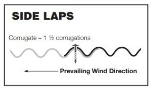 Clear light roofing side lap diagram for joining