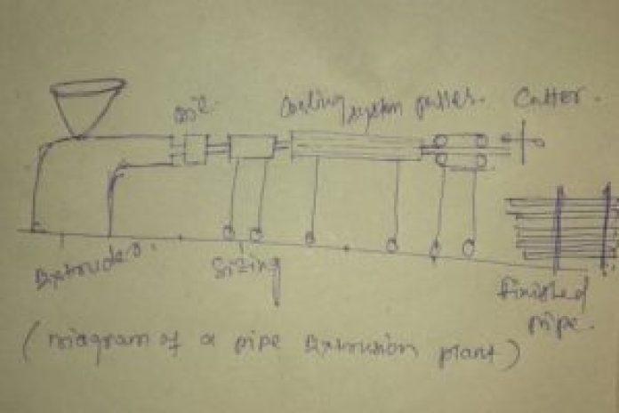 DIAGRAM OF PIPE EXTRUSION LINE
