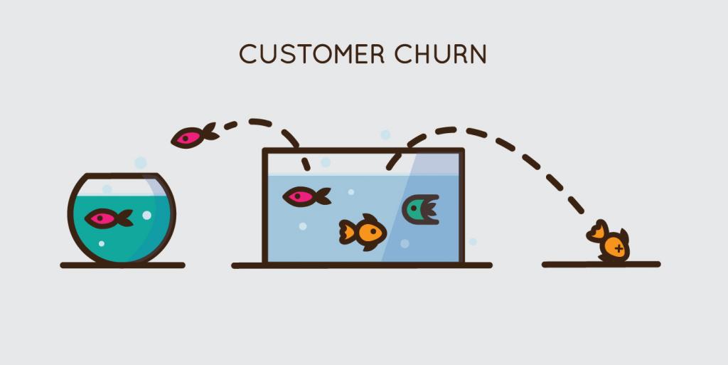 Dispositif anti-churn grâce à l'IA