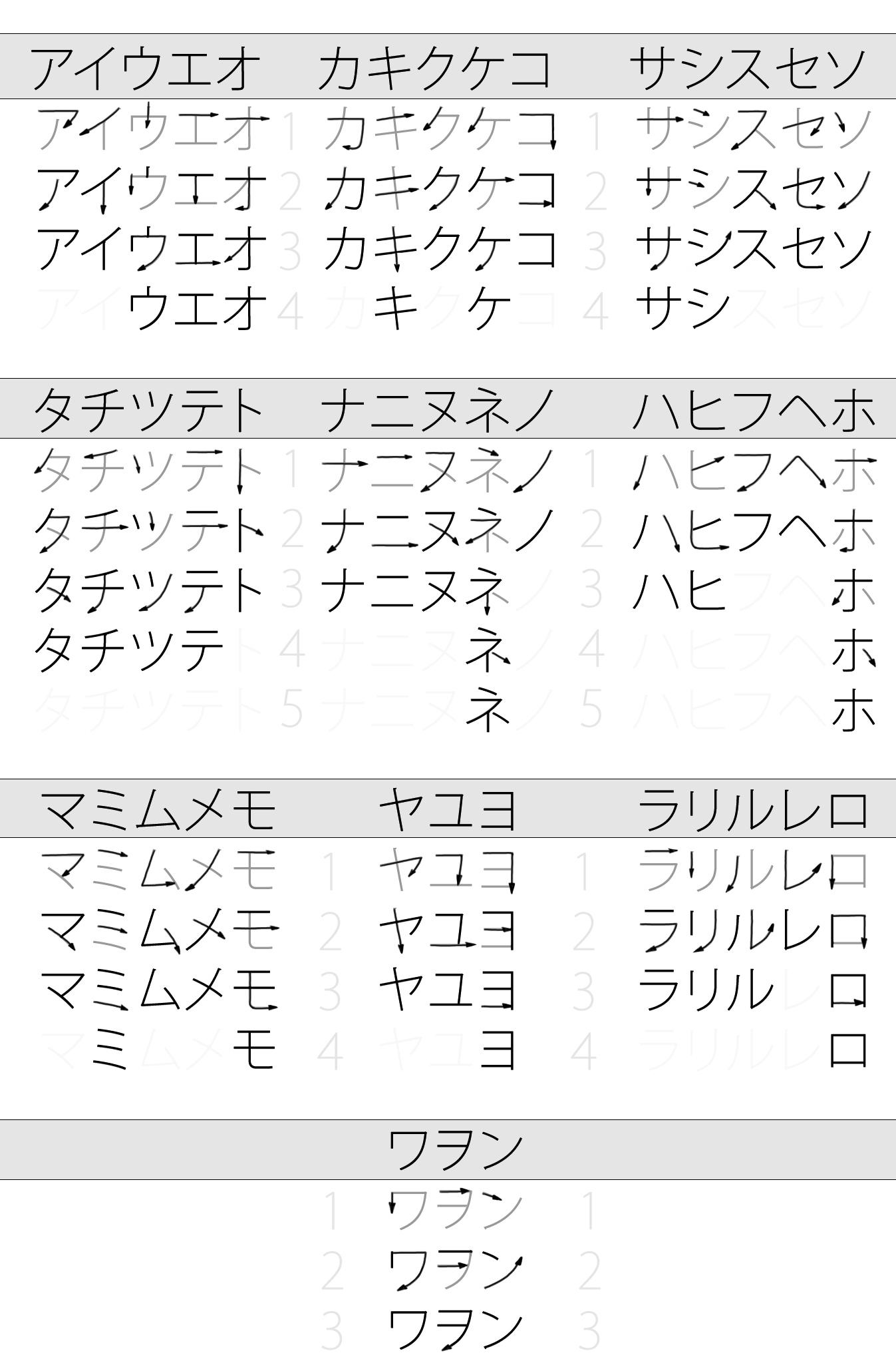 Counter For Digital Images Japanese Grammar
