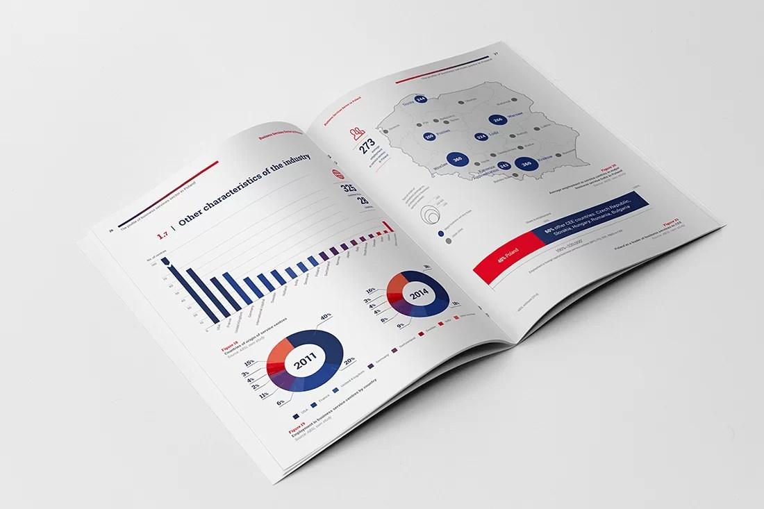 Grafika w raporcie rocznym