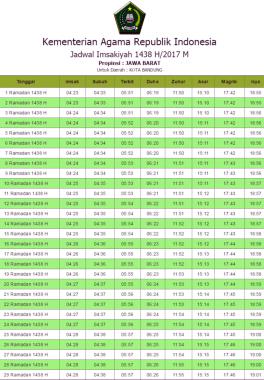 Jadwal Buka Puasa dan Imsakiyah Ramadhan 1438H daerah Bandung