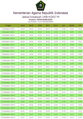 Jadwal Buka Puasa dan Imsakiyah Ramadhan 1438H daerah Kota Tanjung Pinang