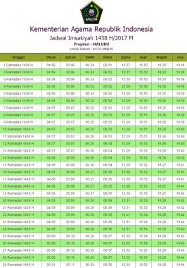 Jadwal Buka Puasa dan Imsakiyah Ramadhan 1438H daerah Maluku