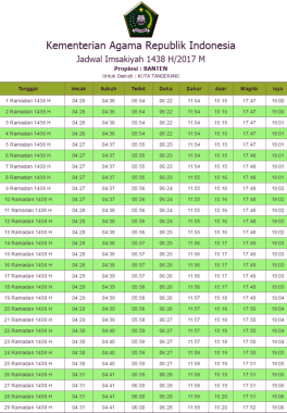 Jadwal Buka Puasa dan Imsakiyah Ramadhan 1438H daerah Tangerang Banten