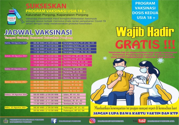 Jadwal Vaksinasi Usia 18 Dosis Kedua SINOVAC Kalurahan Ponjong