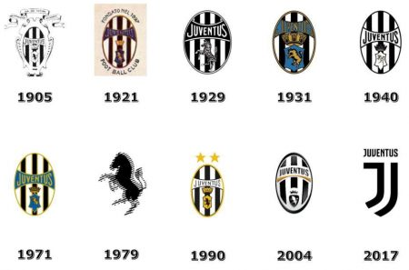 History Logo Juventus