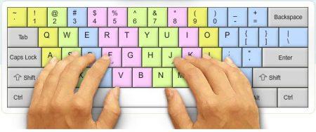 cara mengetik 10 jari lebih cepat di keyboard