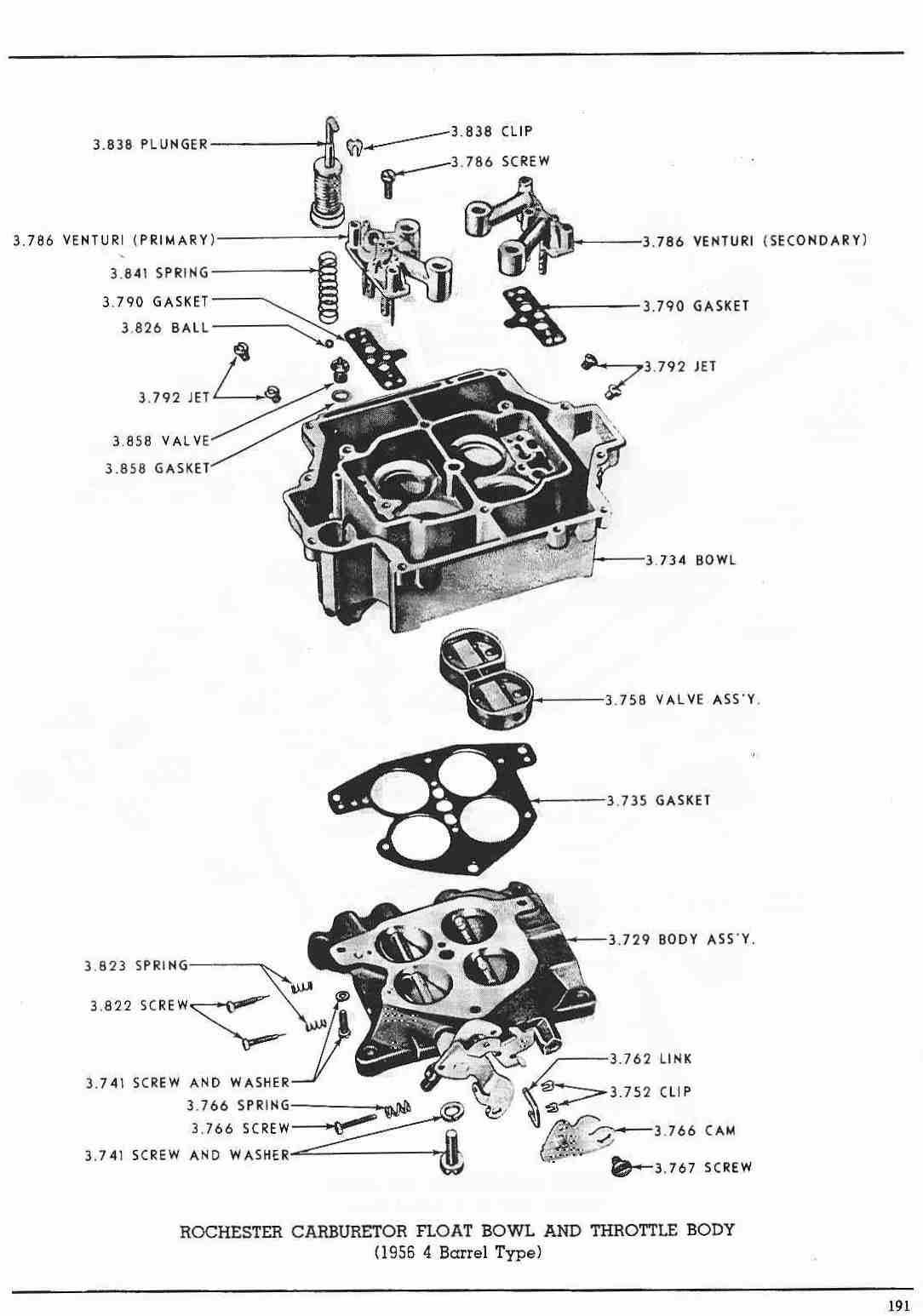 Pin Quadrajet Parts Page