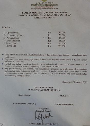 biaya ponpes al mubaarok manggisan