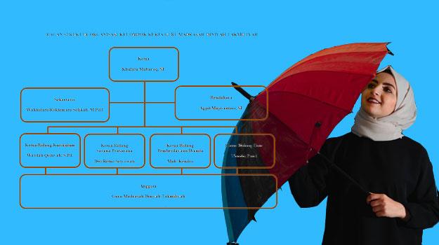 struktur-organisasi-KKG-Guru-Madin
