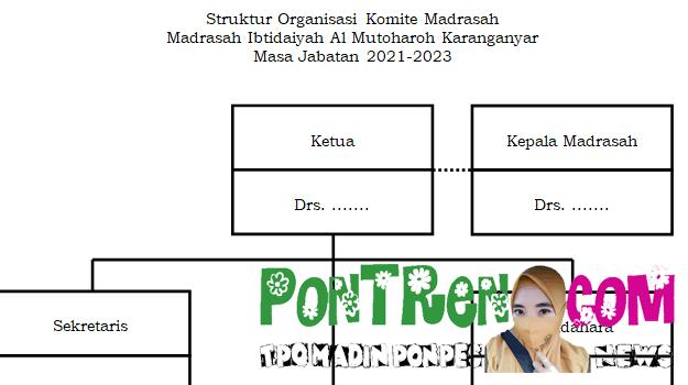 bagan struktur organisasi komite madrasah