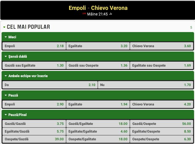 Empoli vs Chievo