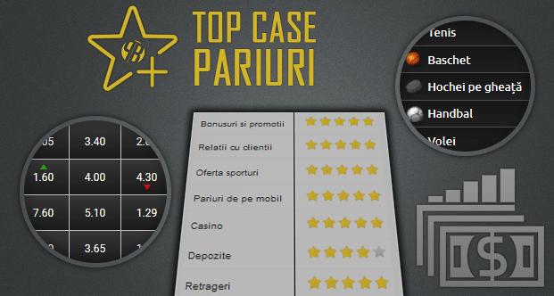 Top agentii si case pariuri online Romania