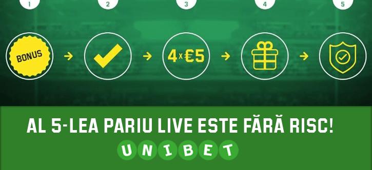 Pariuri online: Al 5-lea pariu live fara risc la Unibet