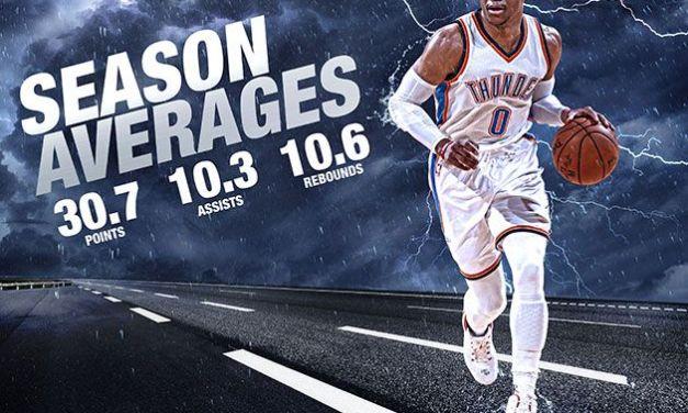 Ponturi NBA – Russell Westbrook este aproape sa scrie istorie cu OKC