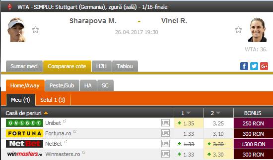 BILETUL ZILEI (26.04.2017) @ Halep și Sharapova revin la Stuttgart