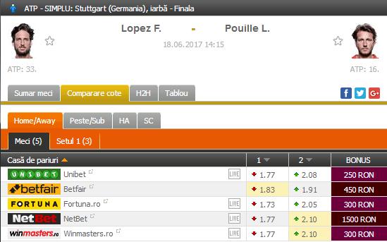 BILETUL ZILEI (18.06.2017) @ Lopez vs. Pouille / Konta vs. Vekic