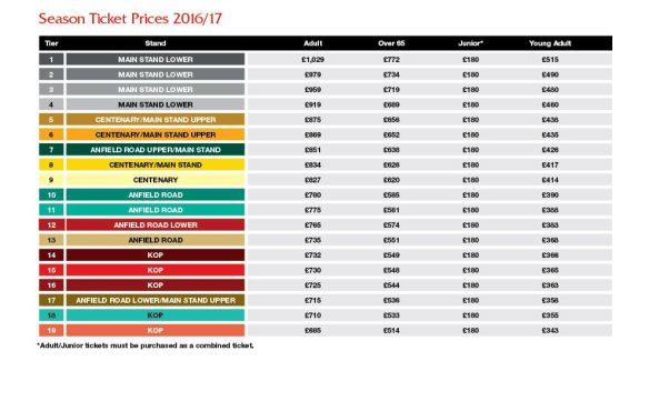 7426__1624__season_ticket_prices_990px