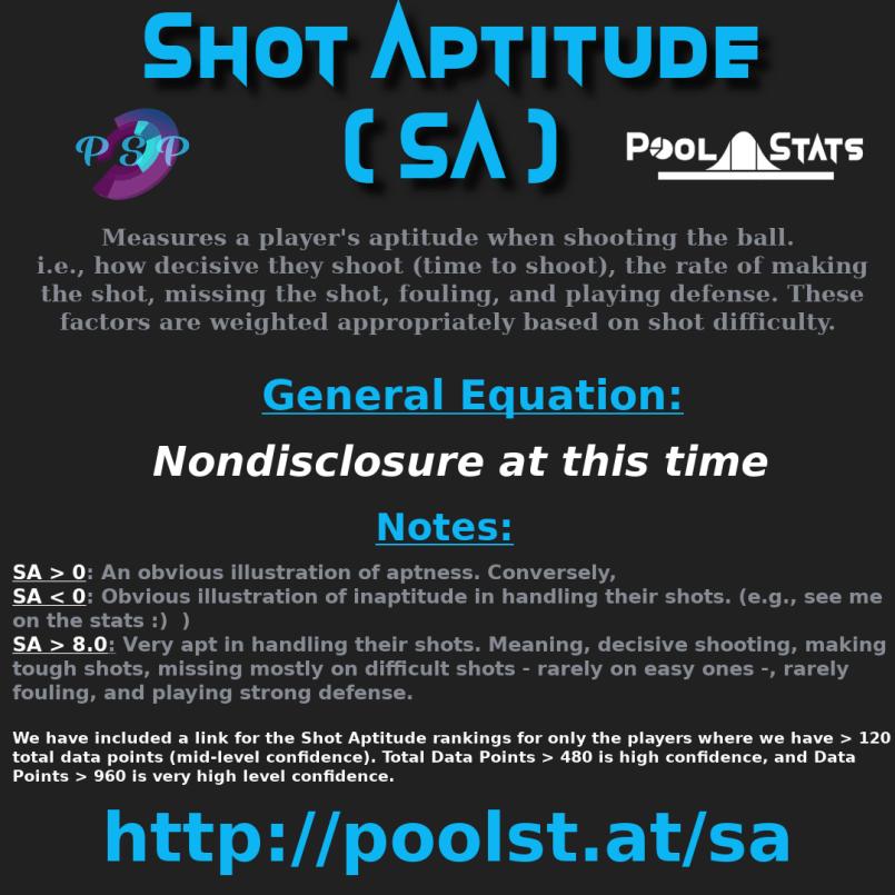 Shot Aptitude (Pool Stat)