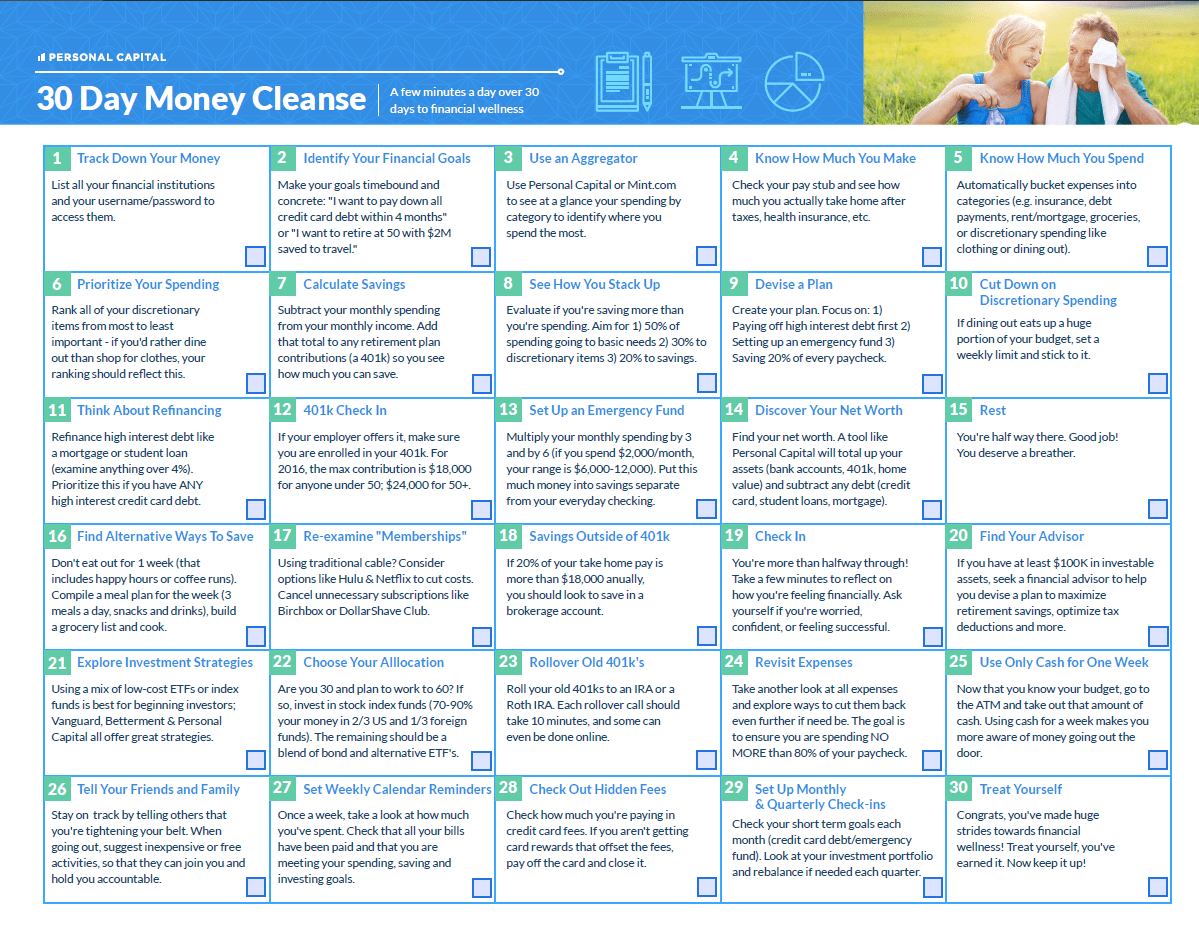 30-Day Money Cleanse from Personal Capital
