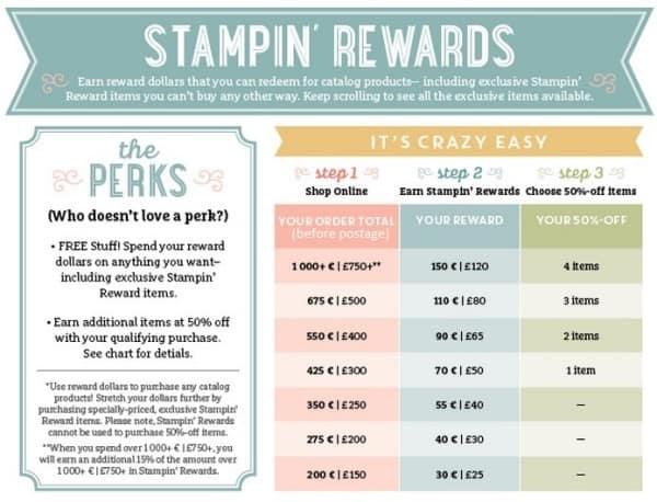 Stampin' Up! rewards explained