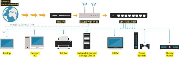 cat6 ethernet wiring diagram - wiring diagram, Wiring diagram