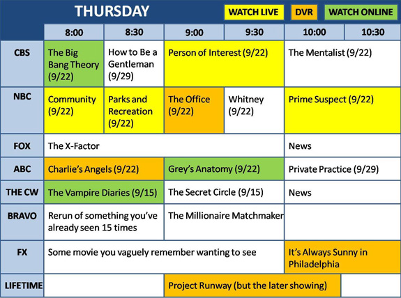 Fall TV 2011: Your Thursday night survival guide!