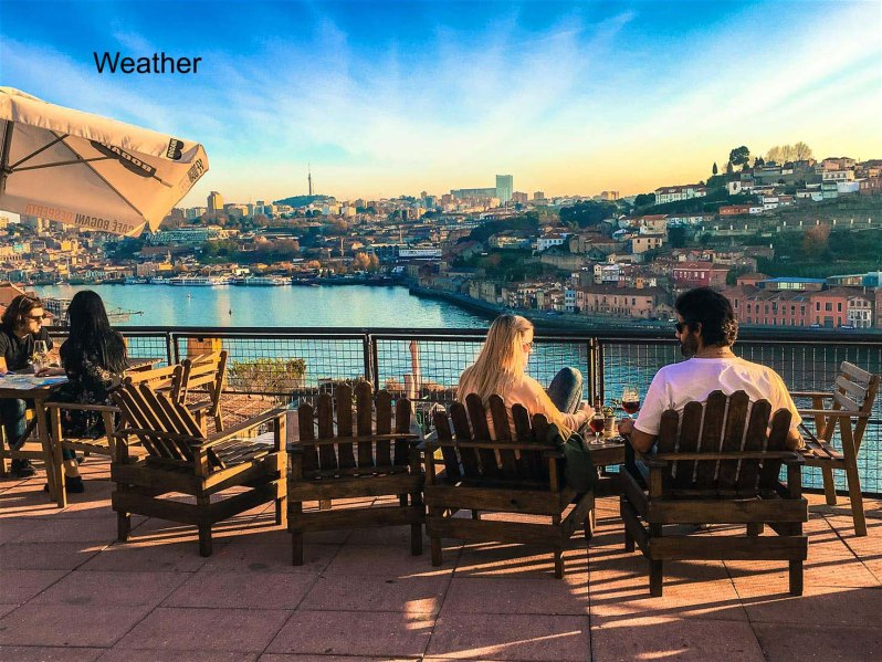 Popsicle Society_Porto Portugal_weather